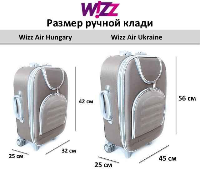какую сумку можно брать в самолет