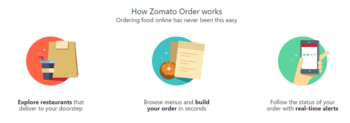 Online food orders at Zomato