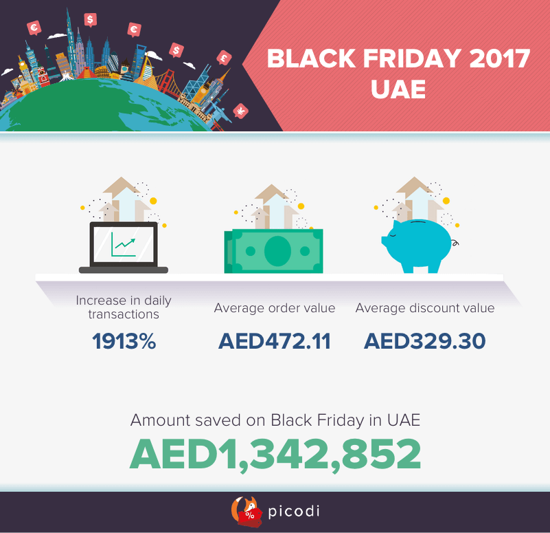 Black Friday 2017 UAE