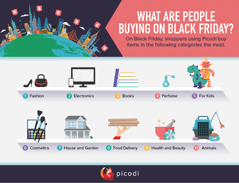 What are people buying on Black Friday