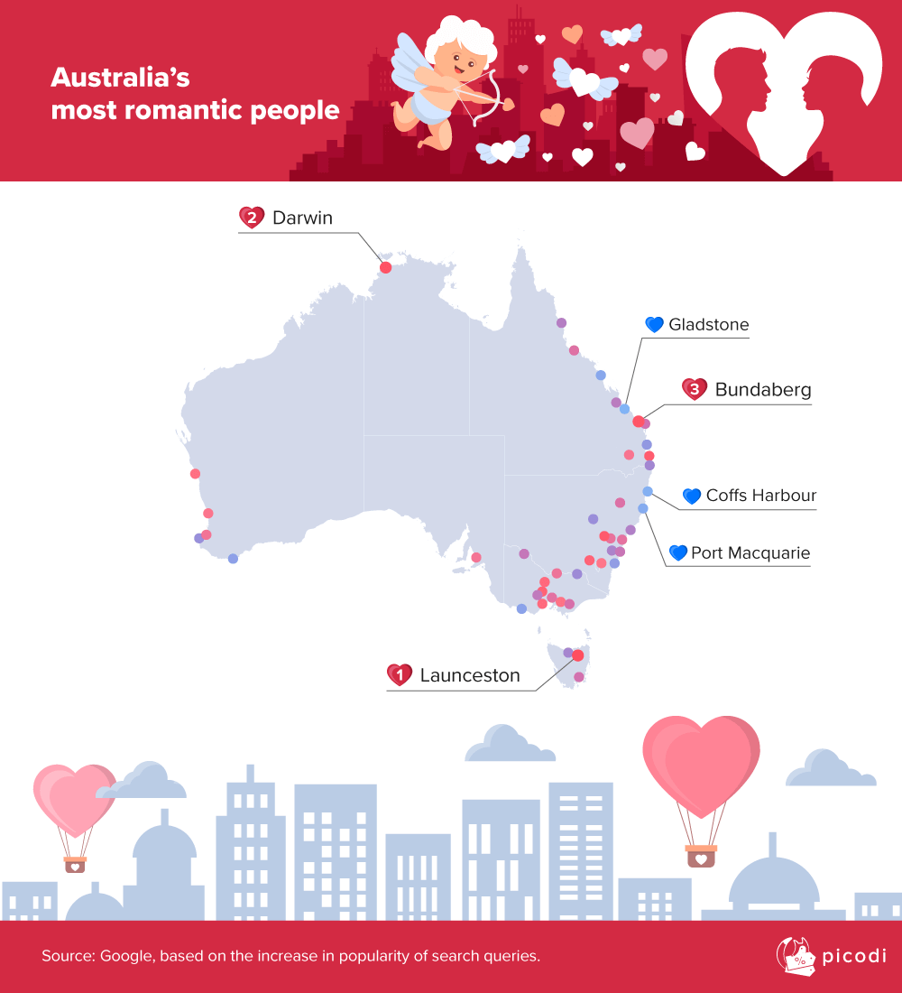 Where do the most romantic people in Australia live?