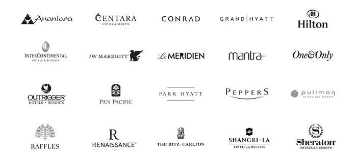 Brands at Luxury Escapes