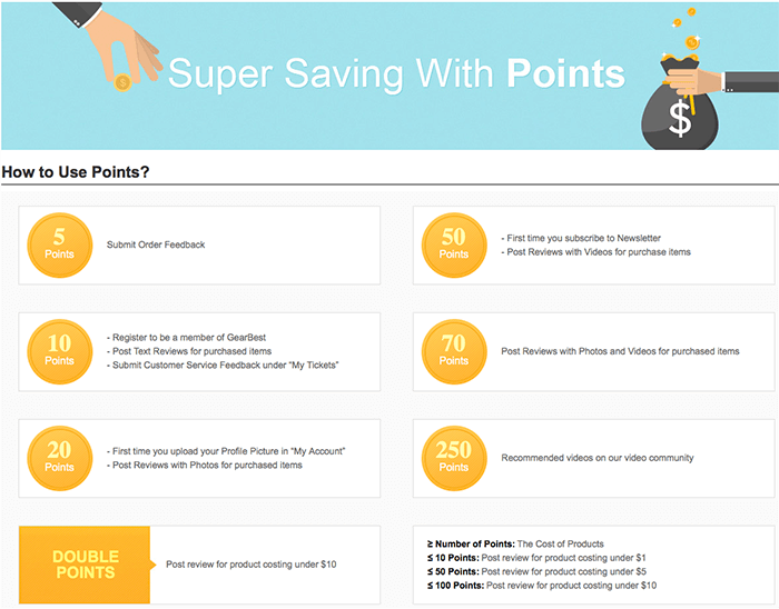 SUper Saving with Points
