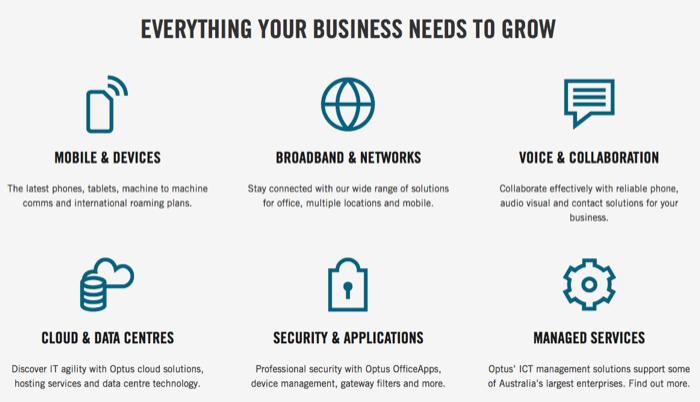 Optus Broadband Plans