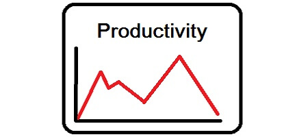 Save money, increase productivity