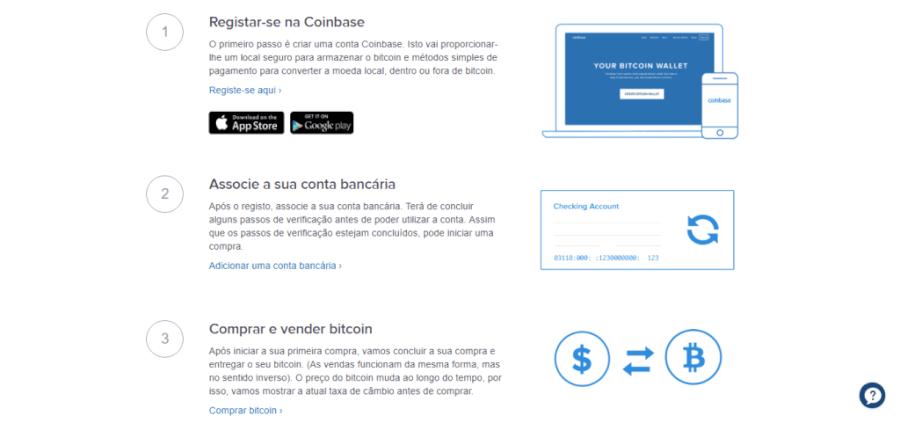 CoinBase Moeda Virtual