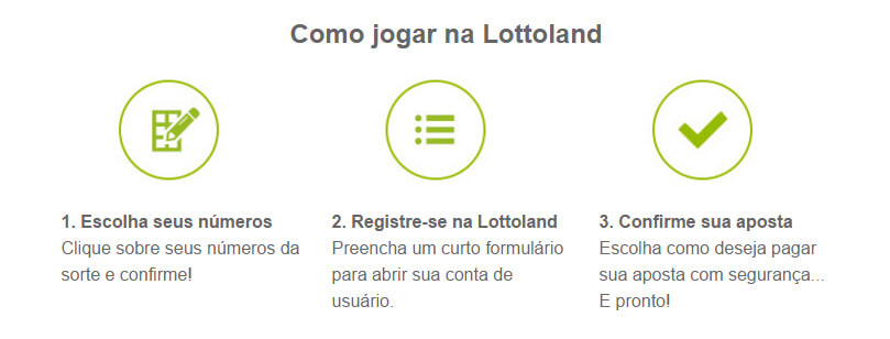 Lottoland Imagem Promocional