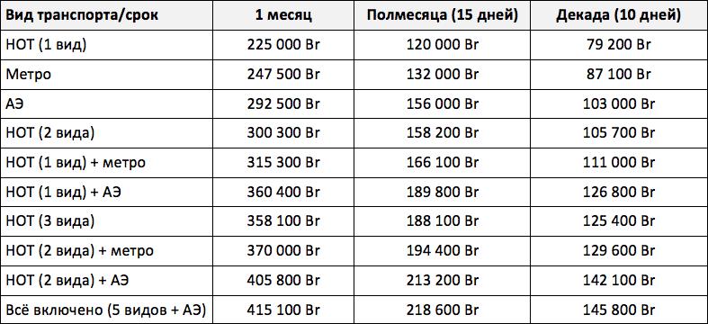 минск стоимость безлимитных проездных