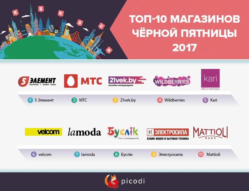 Топ-10 магазинов Чёрной пятницы в Беларуси