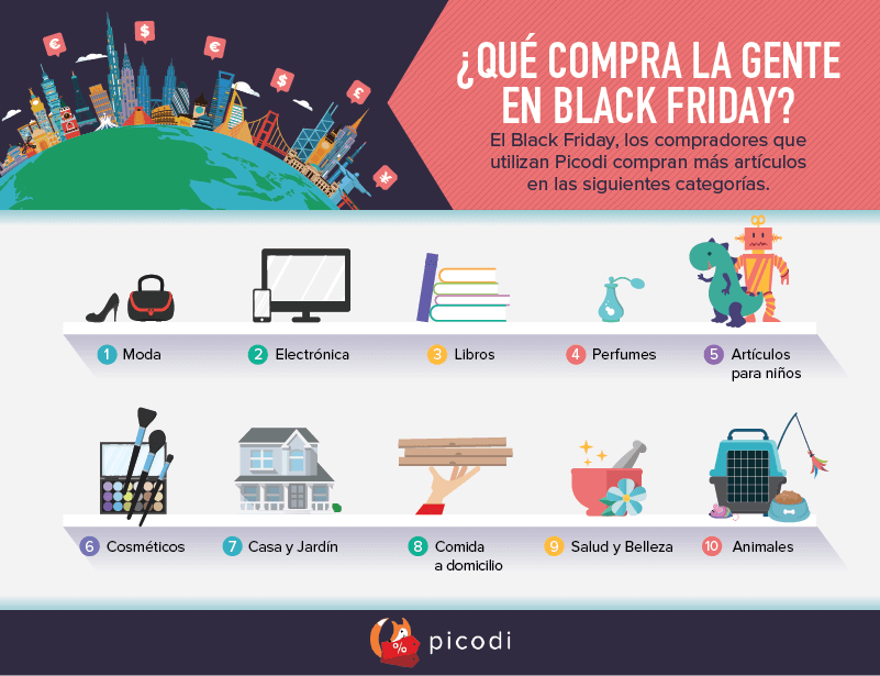 ¿QUÉ COMPRA LA GENTE EN BLACK FRIDAY?