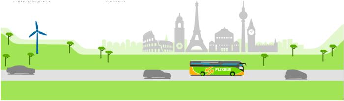 Slevy na cestování autobusy Flixbus