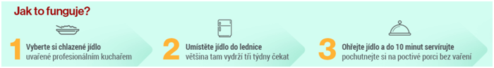Kvalitní chlazené jídlo se slevou na hamham.cz