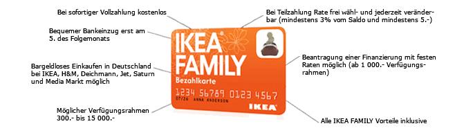 Ein Bild der IKEA Family Card|Ikea