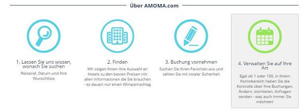 Über AMOMA.com