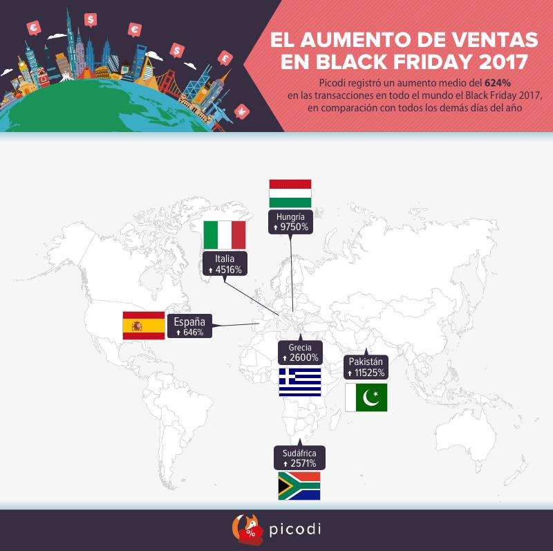 Black Friday 2017 El Mundo
