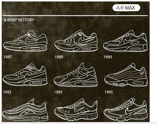 Si usted quiere comprar en la tienda online con cupones descuento Nike ropa y zapatos deportivos de marca barato utiliza nuestro sitio.