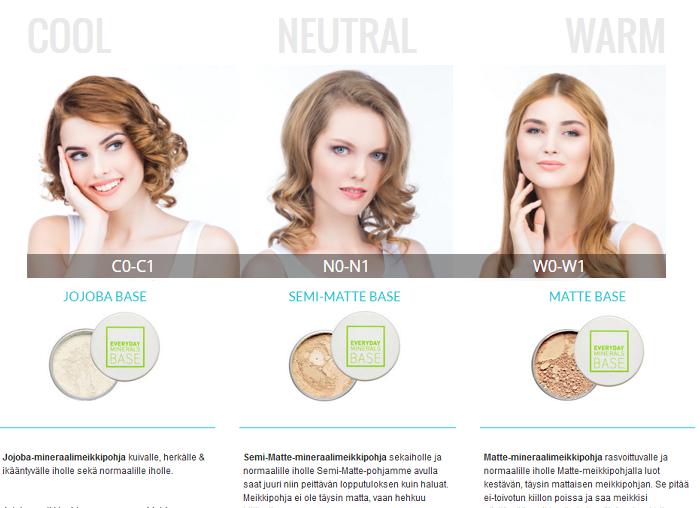 Tunnista ihosi sävy ja valitse sopiva meikkituote.