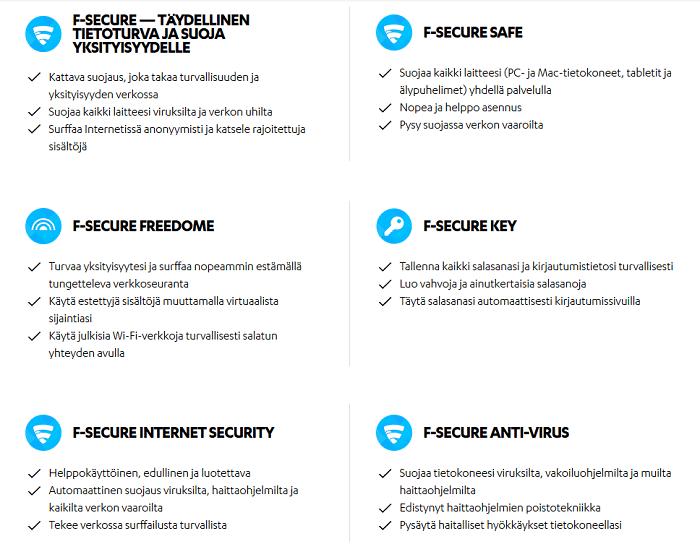 f-secure valikoima kattaa monia turvallisuuden tuotteita