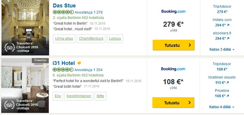 Hotellihaun tuottamia tuloksia eri hintaluokista