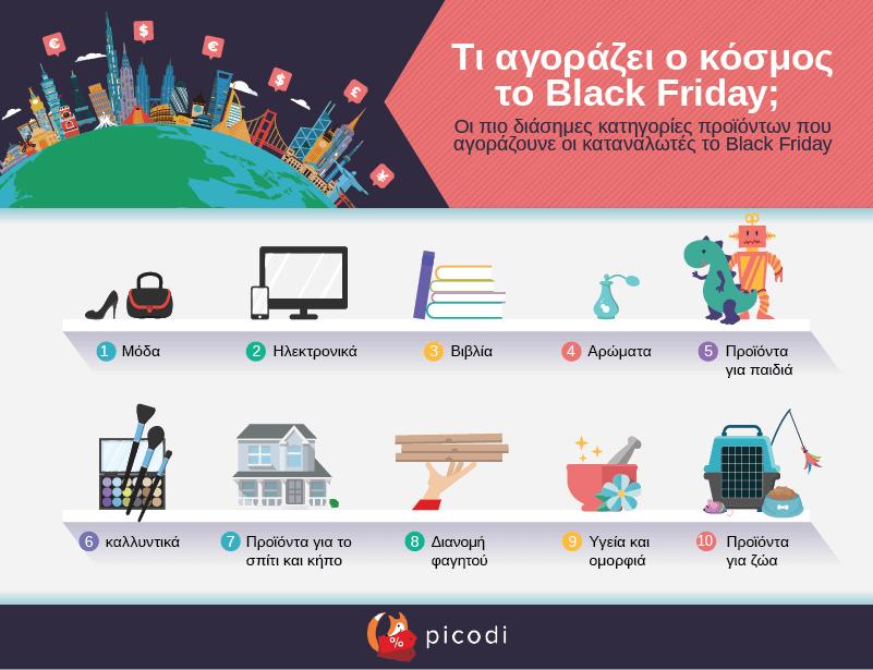 Black Friday 2018 - Εμπνεύσεις - Picodi Ελλάδα 9308ecb2c39