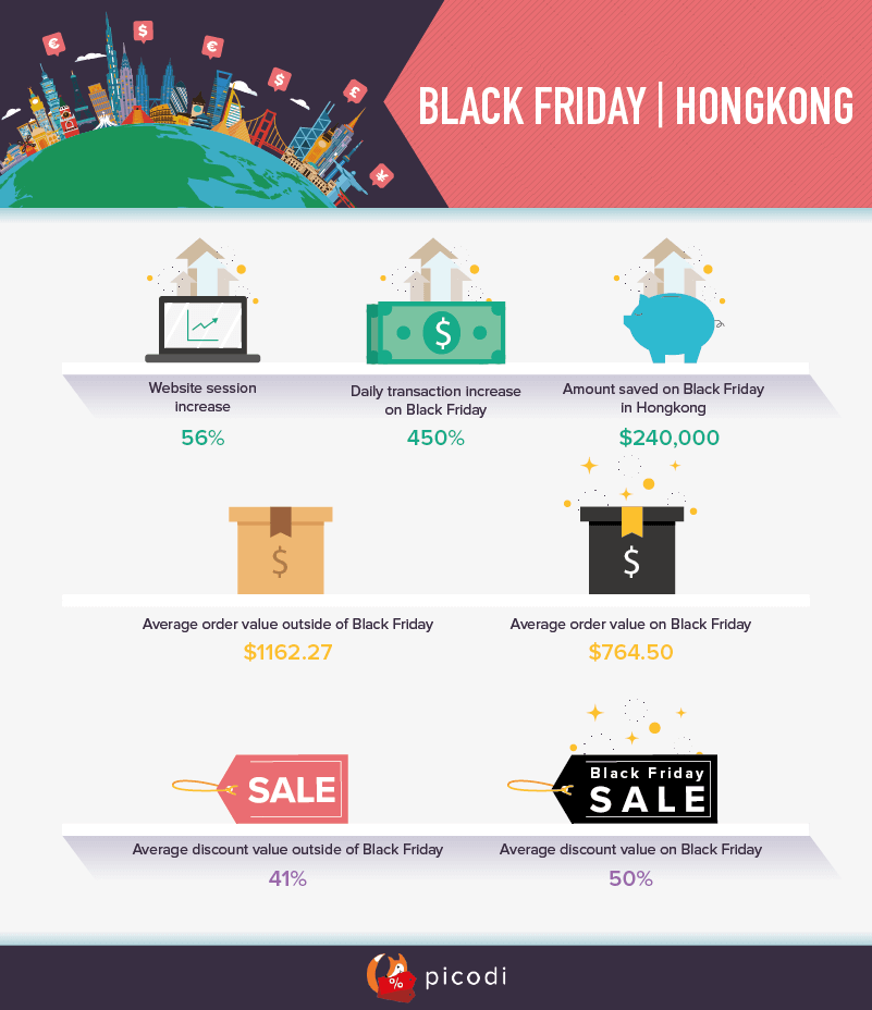 Black Friday in Hongkong