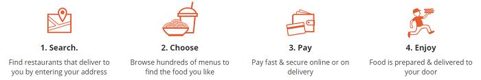 Ordering from Foodpanda is super easy
