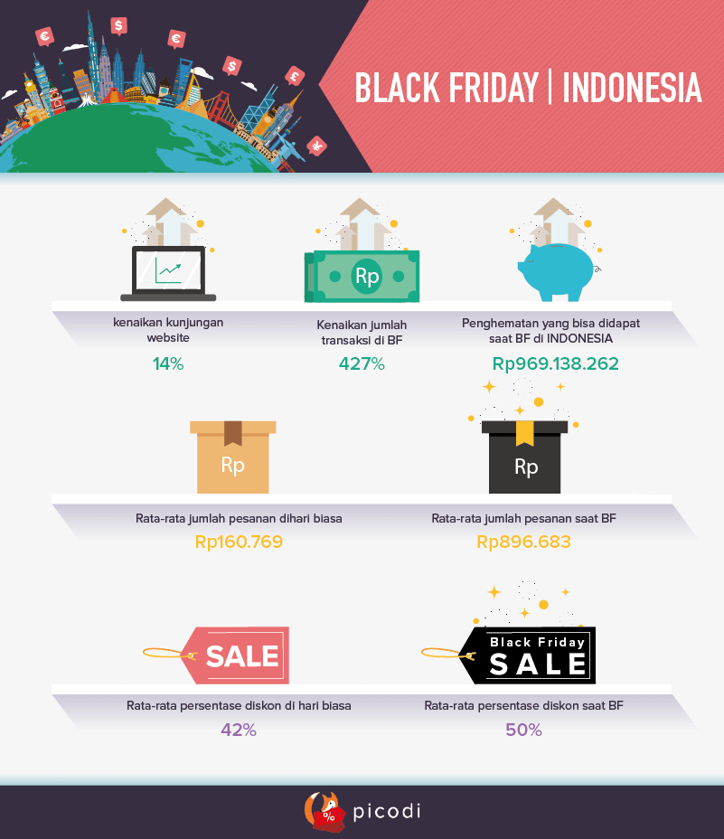 BLACK FRIDAY | Indonesia