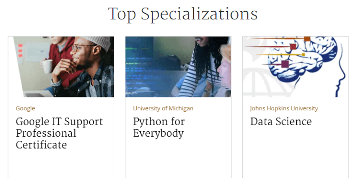 Find the top rated courses