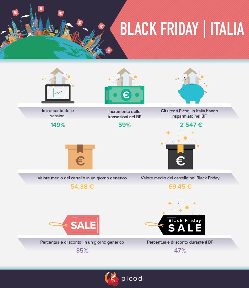 BLACK FRIDAY | Italia
