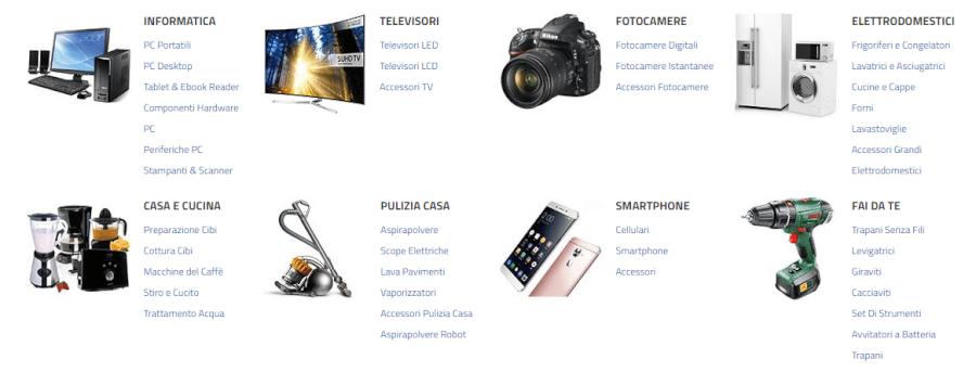 tipologie prodotti