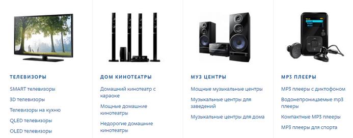 Технодом — каталог интернет-магазина