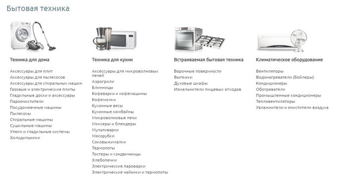 Chocomart — каталог интернет-магазина
