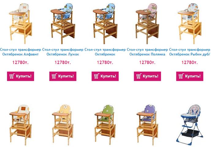 Minim.kz — каталог интернет-магазина