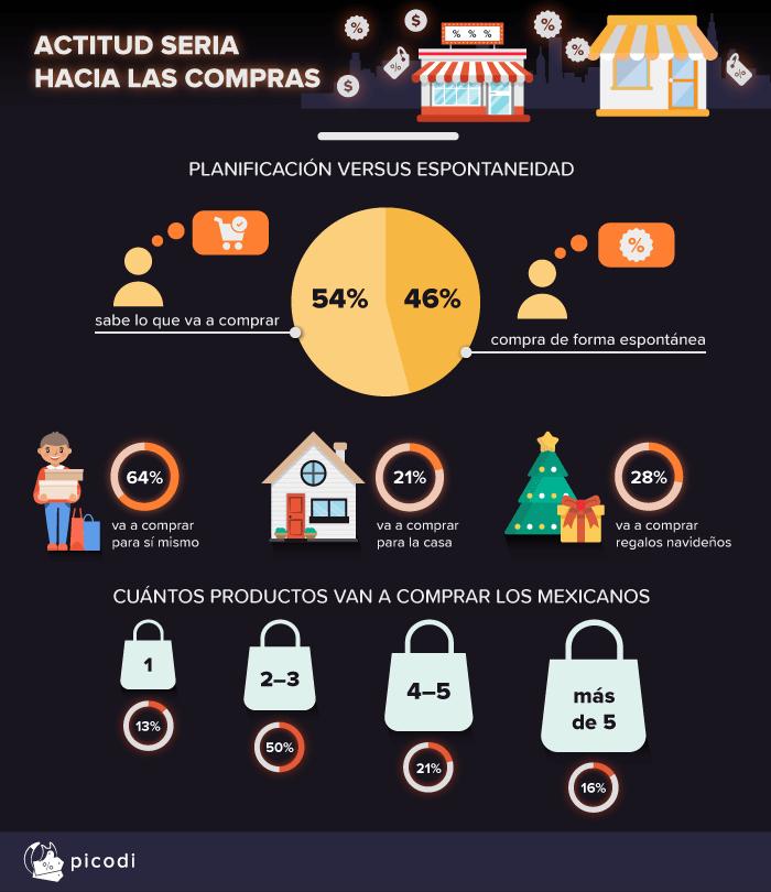 ACTITUD SERIA HACIA LAS COMPRAS