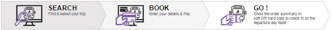 Easybook booking process