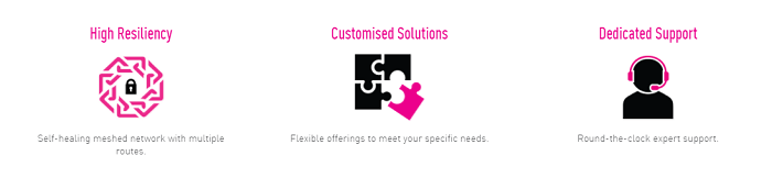 Solutions available at Time