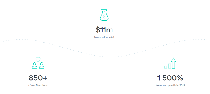 Kiwi.com company