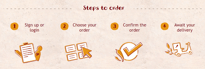 Steps to order