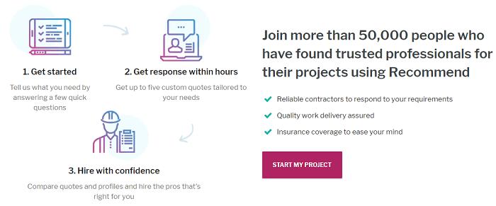 Website's features
