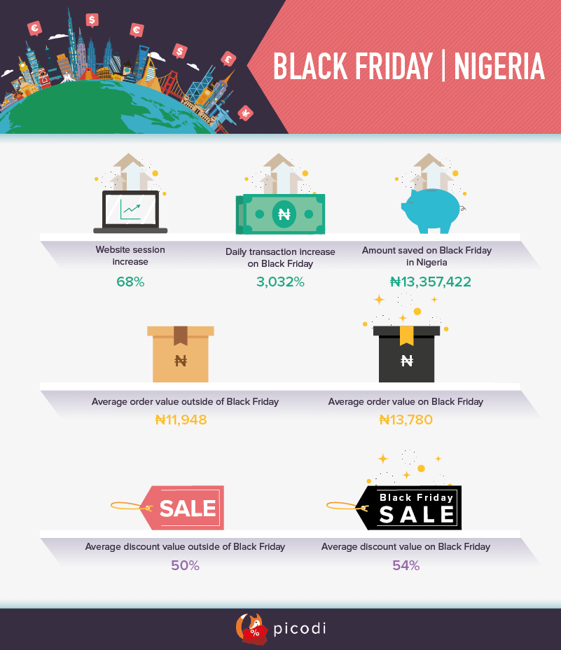 Black Friday in Nigeria