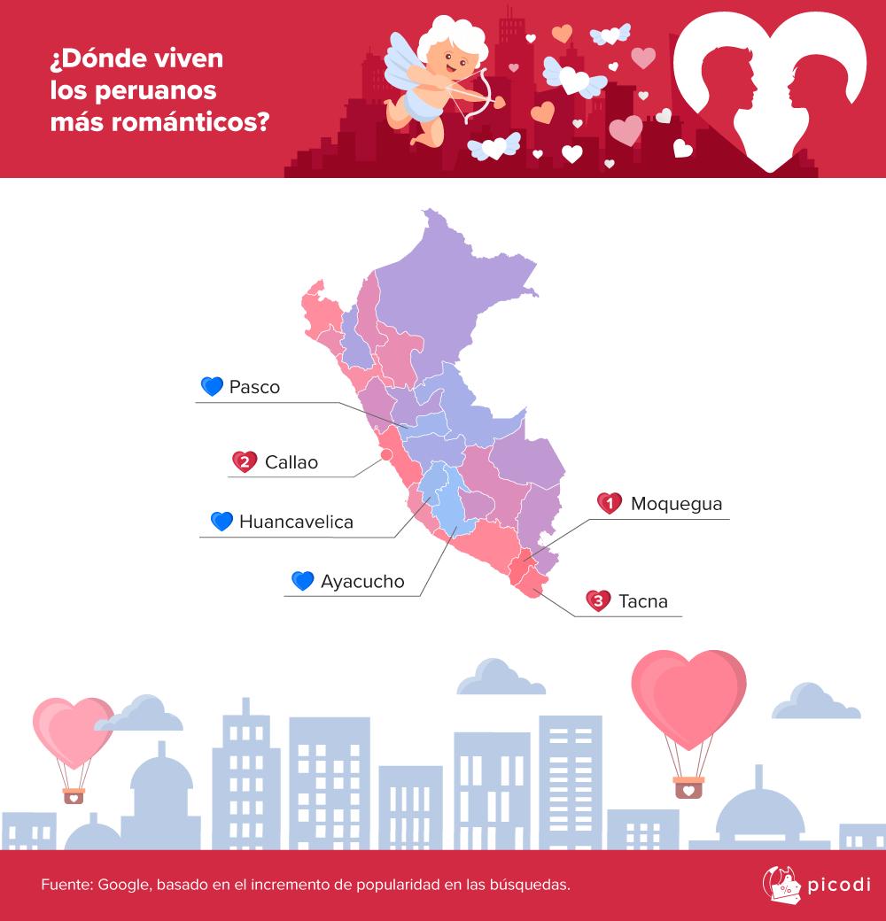 ¿Dónde viven los peruanos más románticos?