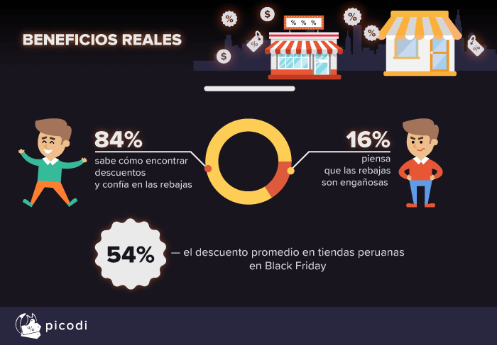 BENEFICIOS REALES