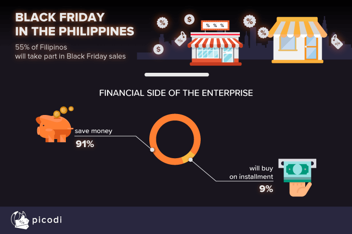 Black Friday 2018 in the Philippines