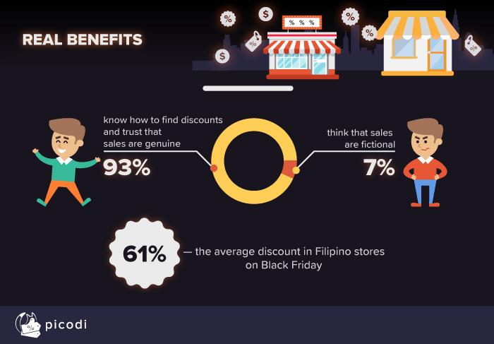 Real benefits online
