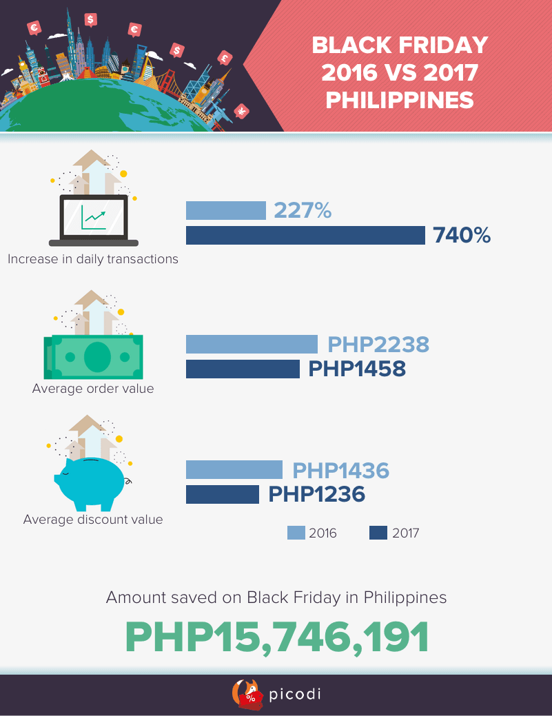 Black Friday 2017 in Philippines