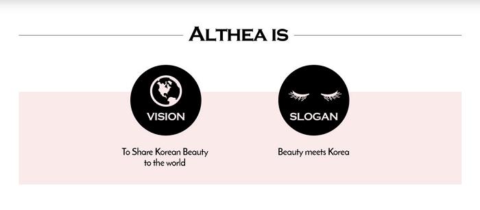 Althea beauty coupon codes