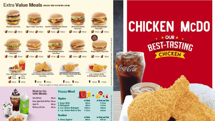 List Of Fast Food Chicken Restaurants In Manila