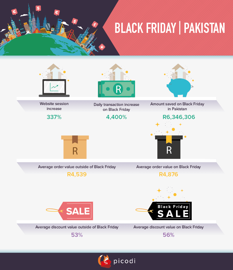 Black Friday in Pakistan