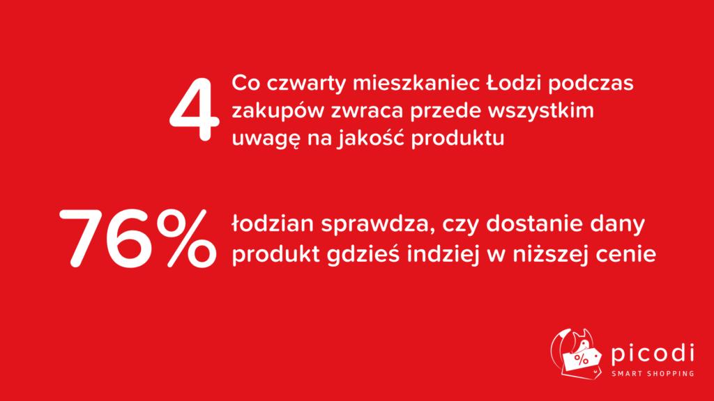 E-spryt Łodzi