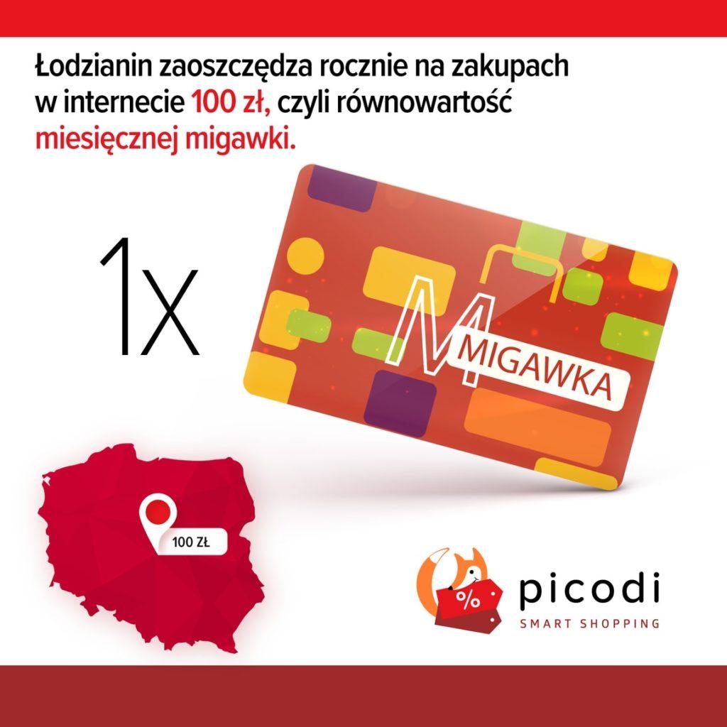 Oszczędności Łodzi